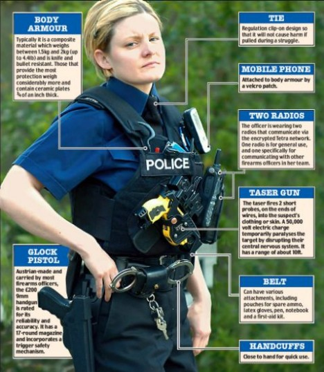 An Activists Guide To Police Tactics Stalker